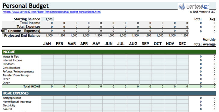 Medium Size of Destination Wedding Budget Spreadsheet Sample Personal Make A Monthly Excel