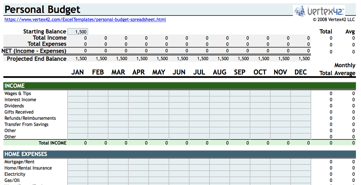 Full Size of Destination Wedding Budget Spreadsheet Sample Personal Make A Monthly Excel