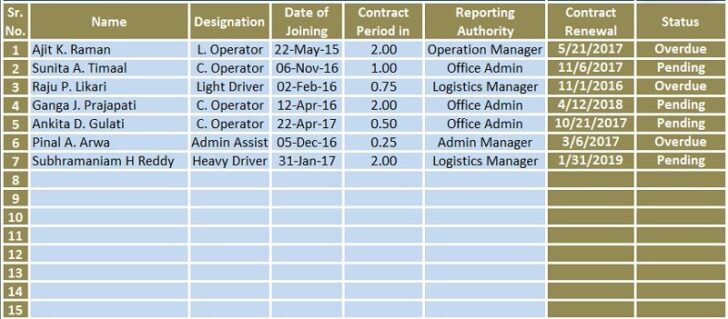 Medium Size of Employee Contract Renewal Schedule Excel Template Exceldatapro Expiration Date Data Input Spreadsheet Download
