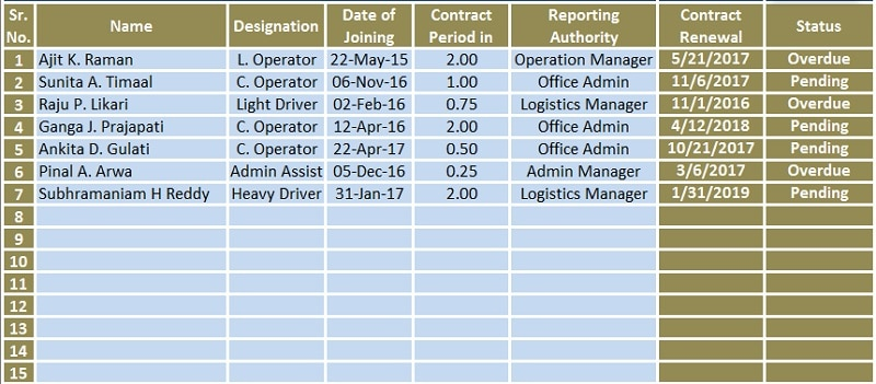 Full Size of Employee Contract Renewal Schedule Excel Template Exceldatapro Expiration Date Data Input Spreadsheet Download