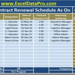 Employee Contract Renewal Schedule Excel Template Exceldatapro Expiration Date Personal Spreadsheet Download