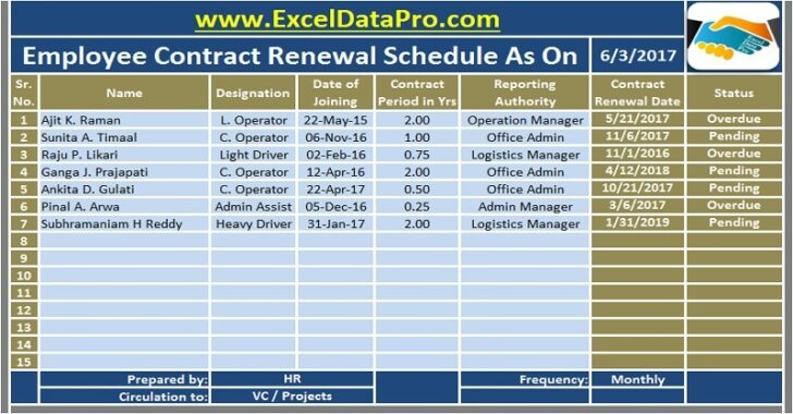 Medium Size of Employee Contract Renewal Schedule Excel Template Exceldatapro Expiration Date Personal Spreadsheet Download