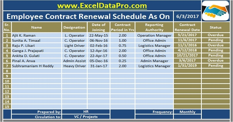 Full Size of Employee Contract Renewal Schedule Excel Template Exceldatapro Expiration Date Personal Spreadsheet Download