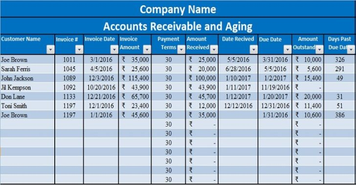 Medium Size of Estate Investment Analysis Spreadsheet Restaurant Templates Excel Formulas For Template Expiration Date Download