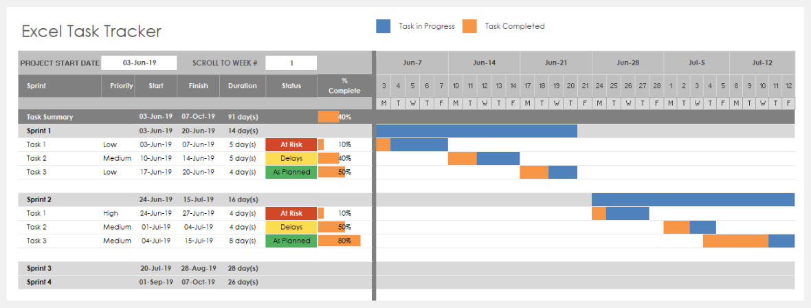 Full Size of Estate Spreadsheet Templates Task Tracking Template List Excel Tracker