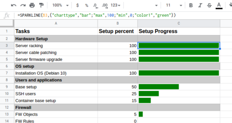 Excel Accounting Spreadsheet How To Create Budget Google Docs