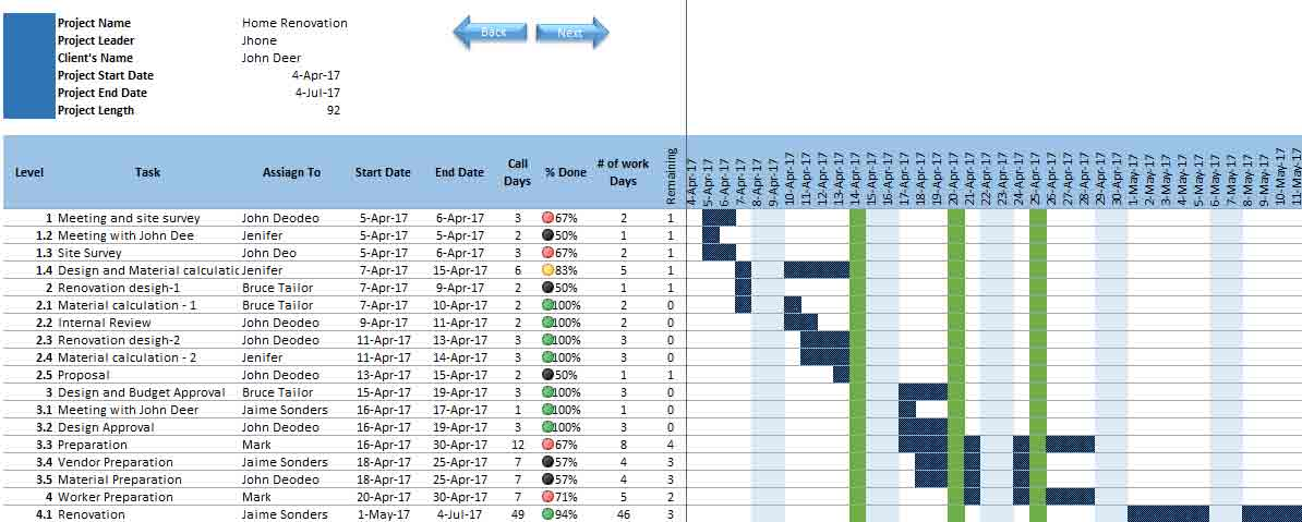 Full Size of Excel Gantt Chart Template Features Project Planning Template124 Time Frame Sample Spreadsheet