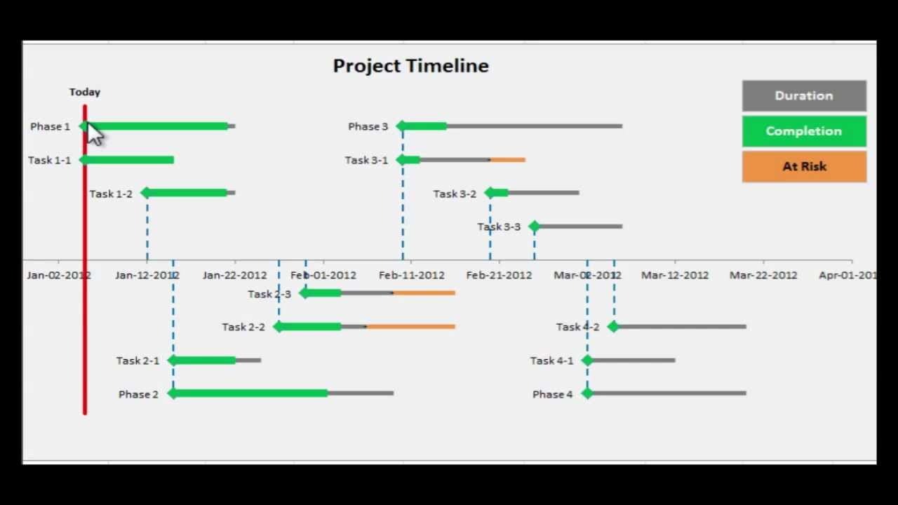 Full Size of Excel Project Timeline Step By Instructions To Make Your Own In Microsoft Template For Spreadsheet