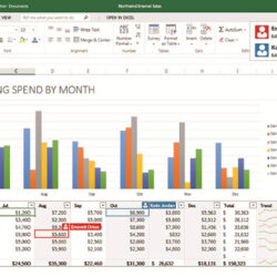 Excel Sheet Editor Find Duplicates In Google Sheets Personal Business Card Templates Spreadsheet Online