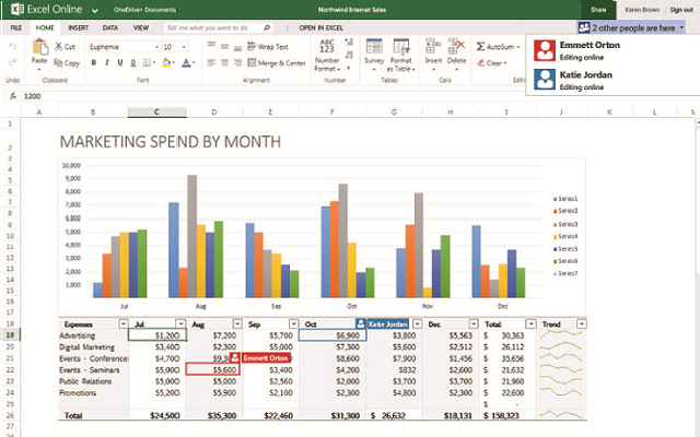 Full Size of Excel Tips Tricks And Hidden Features You Should Know Sheet Editor Business Impact Spreadsheet Online