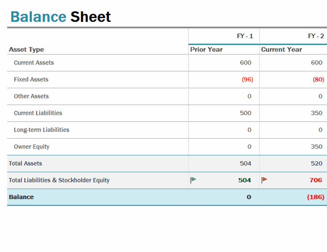 Full Size of Excel Spreadsheet Bookkeeping Spreadsheets For Self Employed Balance Sheet Template