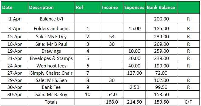 Full Size of Excel Spreadsheet Creating A In Purchase Order Tracking Template Cash Basis Accounting