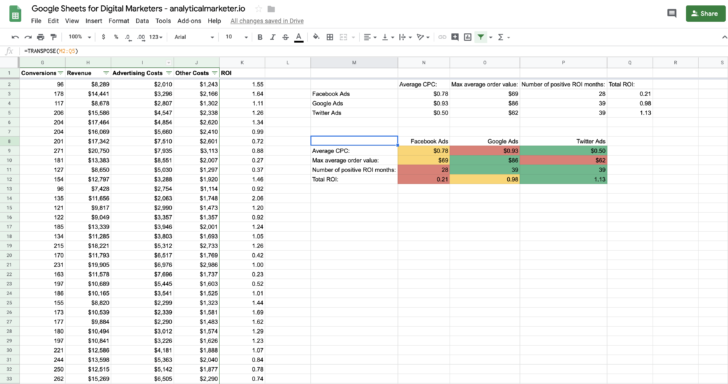 Excel Spreadsheet Donation Template Example Of Software Ebay Selling Google Sheets Formulas
