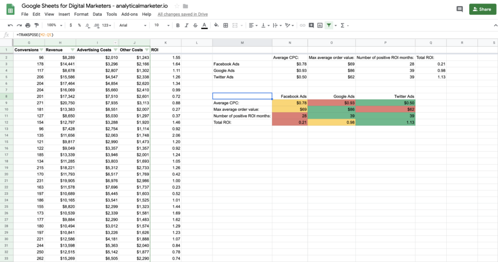 Large Size of Excel Spreadsheet Donation Template Example Of Software Ebay Selling Google Sheets Formulas