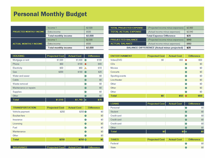 Full Size of Excel Spreadsheet For Small Business Income And Expenses Budget Dave Ramsey Planner Template