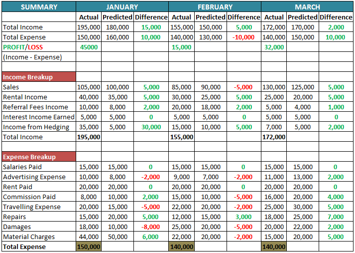 Full Size of Excel Spreadsheet Help With How To Combine Spreadsheets Football Pool Template Budget Templates