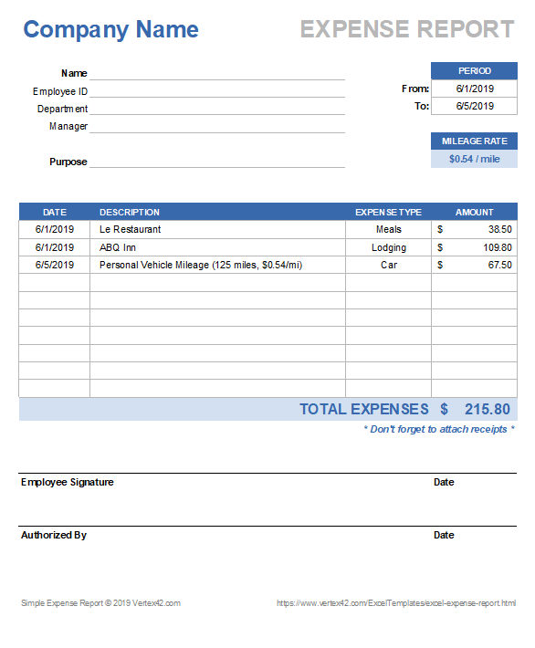 Full Size of Excel Spreadsheet How To Make In Compatible Stock Template Breakdown Of Expenses
