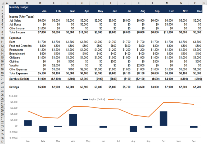 Medium Size of Excel Spreadsheet Online Free App For Iphone Download Personal Budget Template