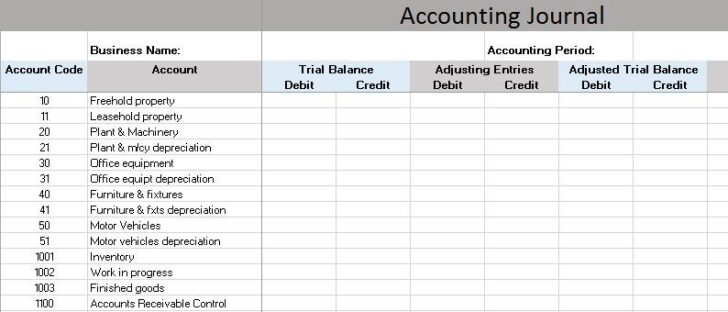 Medium Size of Excel Spreadsheet Templates For Payroll Create An How Do You Template Accounting General Ledger