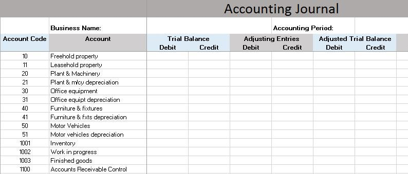 Full Size of Excel Spreadsheet Templates For Payroll Create An How Do You Template Accounting General Ledger