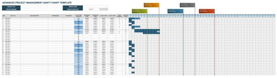 Full Size of Excel Sustainable Business Plan Template Takeaway Tea Room Gantt Chart Google Sheets