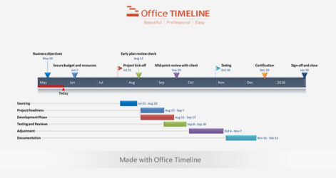 Excel Timeline Tutorial Free Template Export To Microsoft Feature Motorcycle Maintenance Spreadsheet