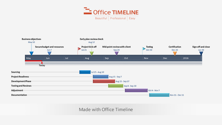 Full Size of Excel Timeline Tutorial Free Template Export To Time Frame Feature Business Cards Spreadsheet