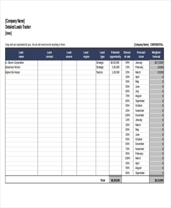 Full Size of Excel Tracking Templates Free Premium Retail Template Lead Printable Business Plan Thesis Spreadsheet Sales