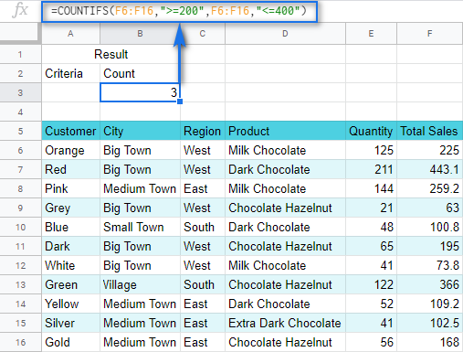 Expense Spreadsheet Budget To Pay Off Debt On Excel Budgeting Countif Google Sheets