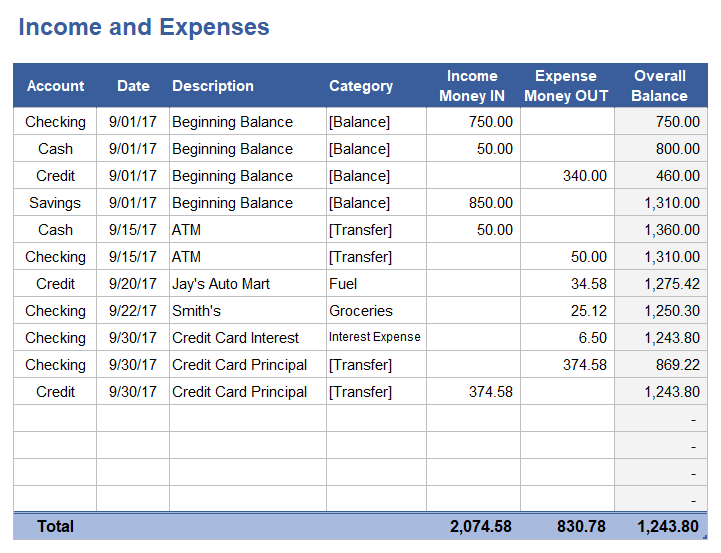 Full Size of Expenses Template Small Business P&l Spreadsheet