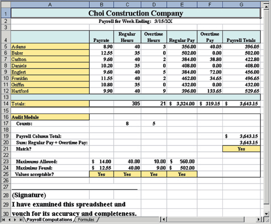 Full Size of Ferret Out Spreadsheet Errors Audit Twexh1 Small Business Accounting Excel Template Free