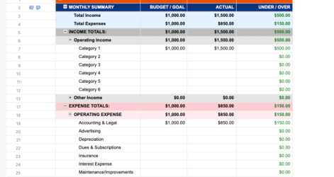 For Business Toulmin Outline Template Informal Plan Staples Simple Budget Excel