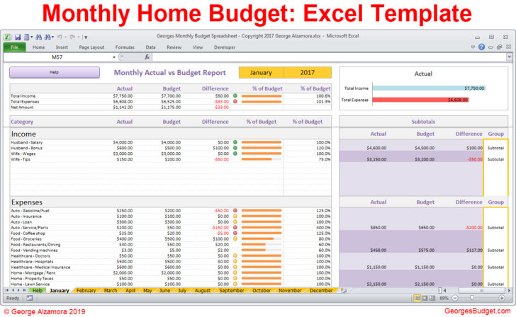 Medium Size of For Small Business How To Start A Budget Spreadsheet Free Template Management