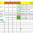 Thumbnail Size of Formulas For Excel Spreadsheets Profit And Loss Spreadsheet Trucking Real Template Task Tracker