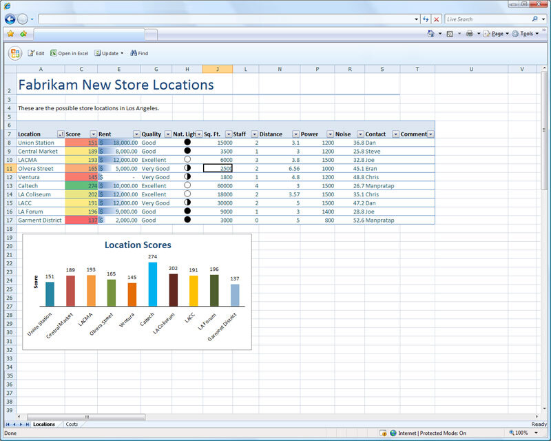 Full Size of Free Alternatives To Microsoft Excel Use For Web Application Viewing Spreadsheet Vacation Online