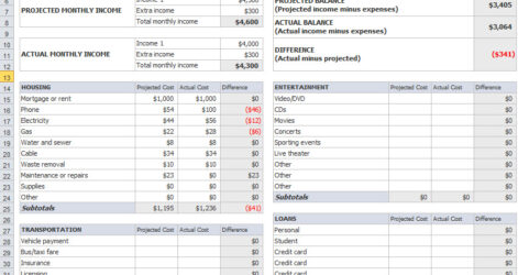 Free Bill Management Spreadsheet House Flipping Template Football Monthly Expenses