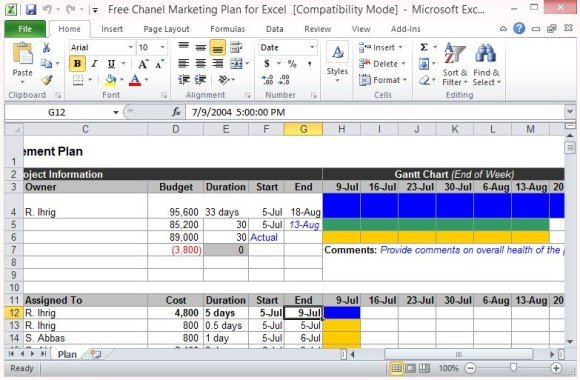 Full Size of Free Channel Marketing Plan Template For Excel Strategy Spreadsheet Contains Gantt Chart Sales Xls