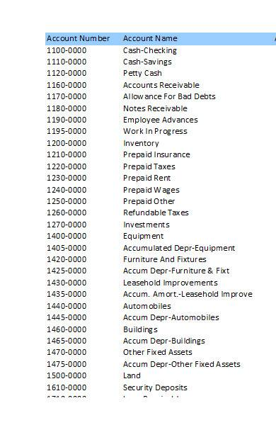 Full Size of Free Chart Of Accounts Samples In Pdf Ms Word Excel Microsoft Spreadsheet Warehouse Uk