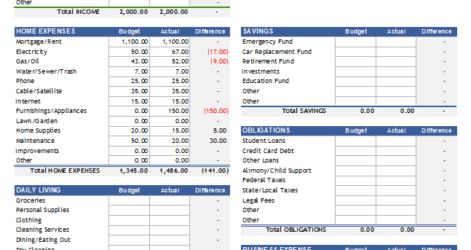 Free Church Tithe And Offering Spreadsheet Monthly Expense Sales Forecast Personal Budget Template