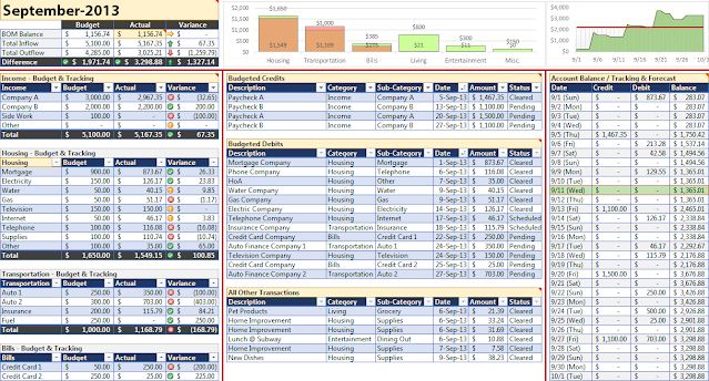 Full Size of Free Download Inventory Spreadsheet Software Online Excel Monthly Budget Template