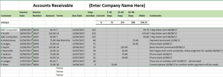 Medium Size of Free Excel Bookkeeping Templates Accounts Spreadsheets Aged Receivables Template For Spreadsheet