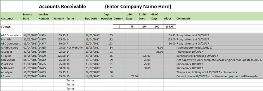 Full Size of Free Excel Bookkeeping Templates Accounts Spreadsheets Aged Receivables Template For Spreadsheet