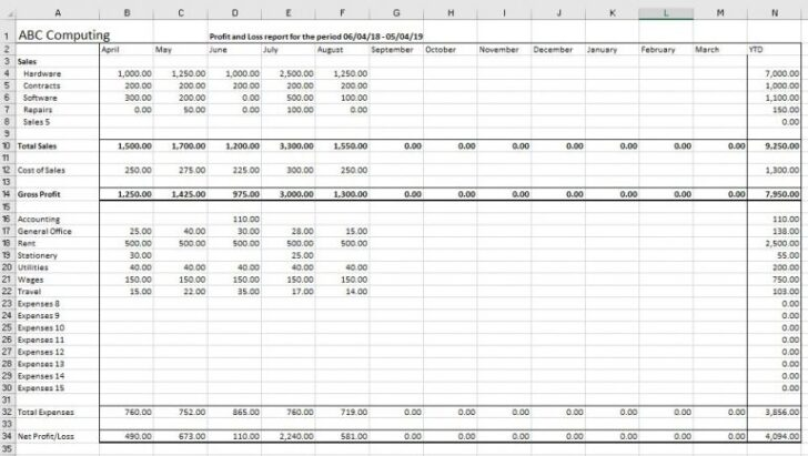 Free Excel Bookkeeping Templates Accounts Spreadsheets Spreadsheet Examples For Small Business