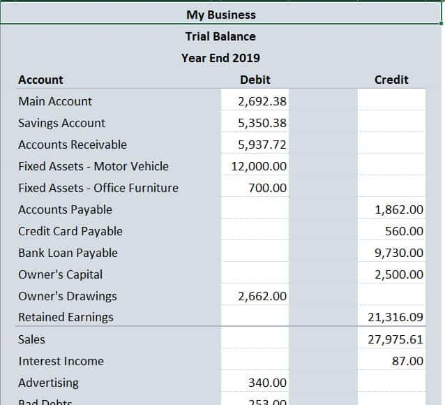 Full Size of Free Excel Bookkeeping Templates End Of Year Accounts Template Trial Balance For Budget Spreadsheet