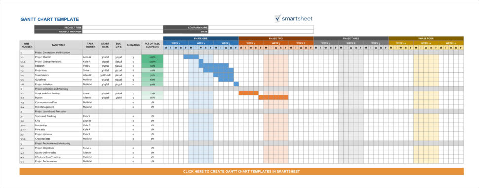 Large Size of Free Gantt Chart And Project Timeline Templates In Powerpoints Excel Sheets Time Frame Spreadsheet Template