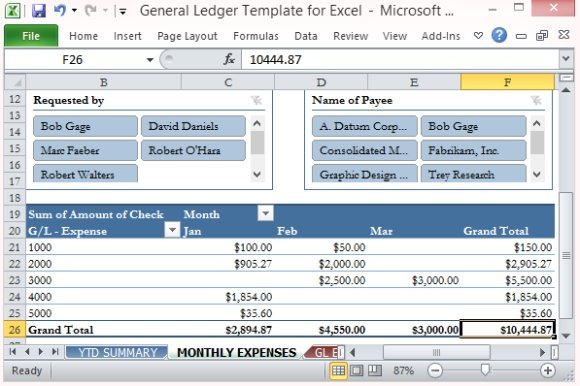 Full Size of General Ledger Template For Excel Software In Easily Compute Your Monthly Expenses Spreadsheet