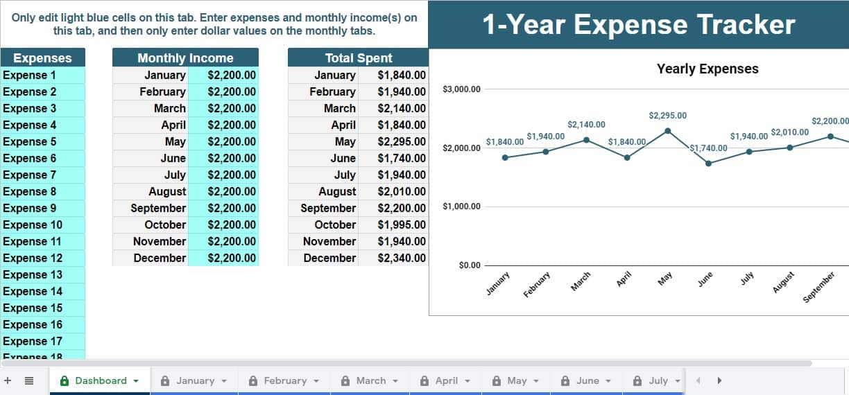 Full Size of Google Sheets Budget And Expense Tracker Templates Business Template Example Year Full Spreadsheet