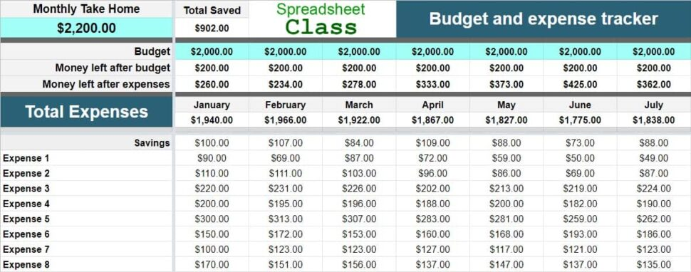 Large Size of Google Sheets Budget And Expense Tracker Templates Personal Template Example Year With Spreadsheet