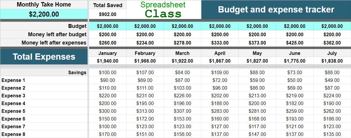 Full Size of Google Sheets Budget And Expense Tracker Templates Personal Template Example Year With Spreadsheet