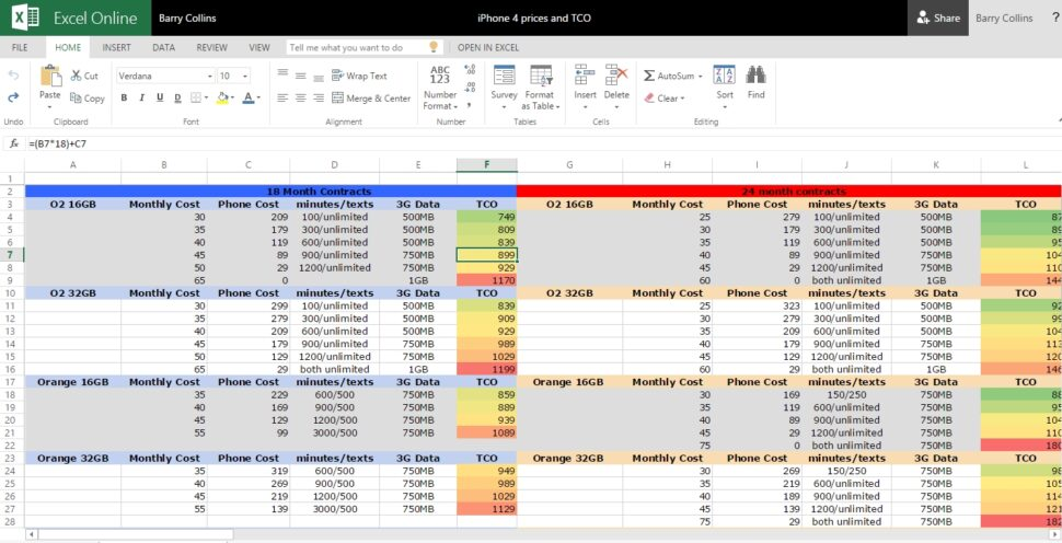 Large Size of Excel Tips Tricks And Hidden Features You Should Know Sheet Editor Business Impact Spreadsheet Online